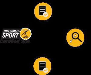informedsport passed
